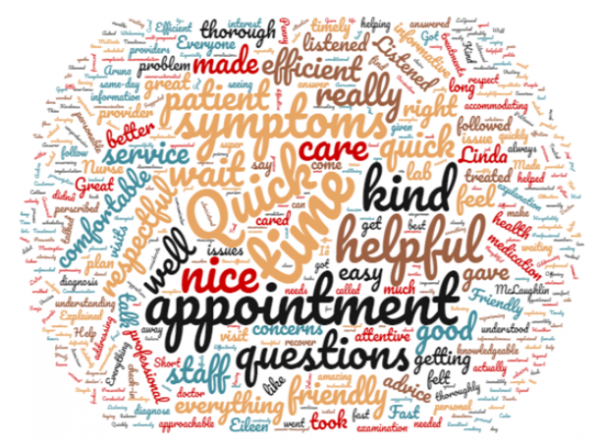Colorful Word Cloud of Positive Comments made by survey participants