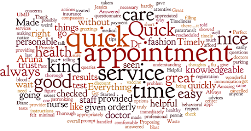 Black, red, orange black word cloud of positive comments made by survey participants